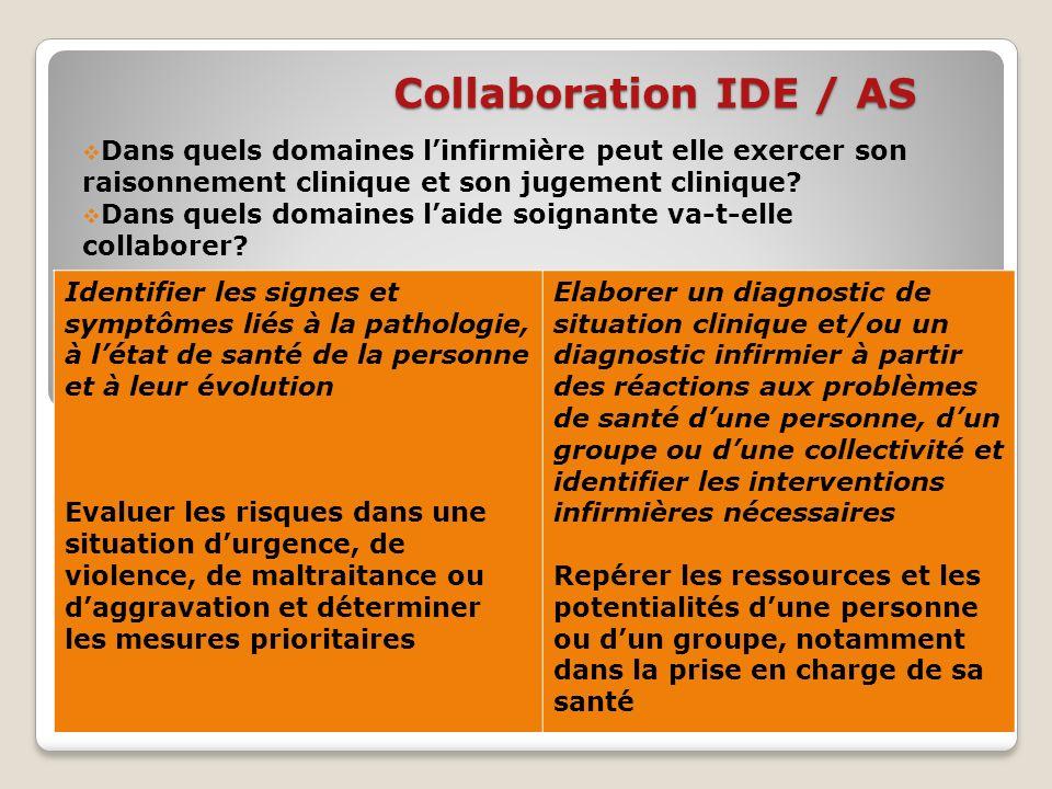 Collaboration IDE / AS Dans quels domaines l'infirmière peut elle exercer son raisonnement clinique et son jugement clinique