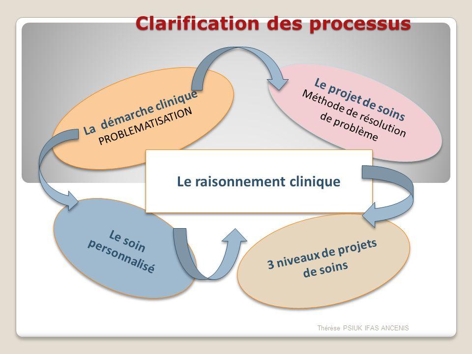 Clarification des processus