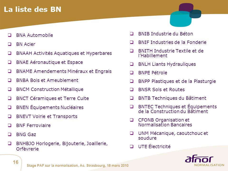La liste des BN BNIB Industrie du Béton BNIF Industries de la Fonderie