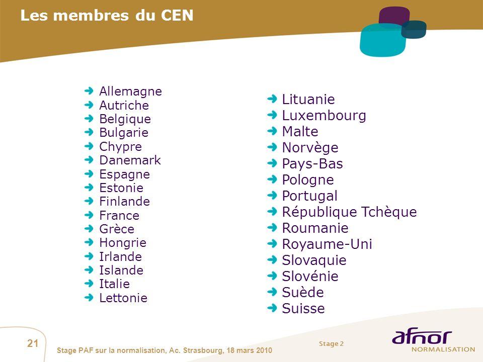 Les membres du CEN Lituanie Luxembourg Malte Norvège Pays-Bas Pologne