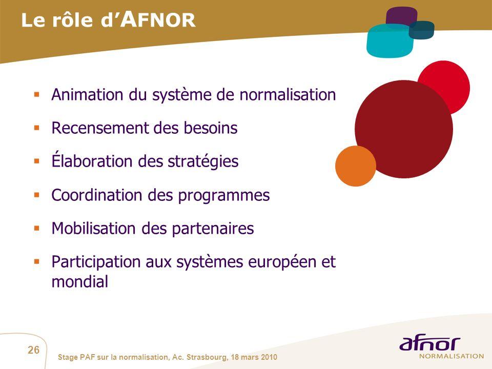 Le rôle d'AFNOR Animation du système de normalisation