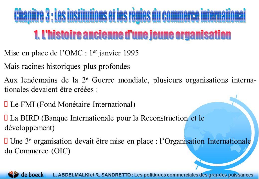 Chapitre 3 : Les institutions et les règles du commerce international