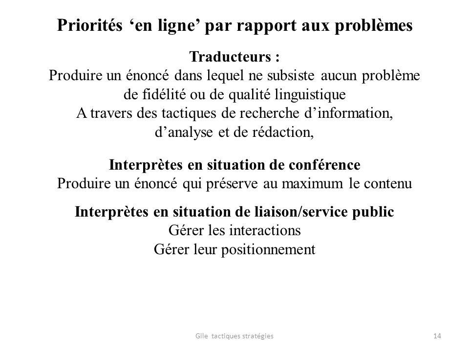 Priorités 'en ligne' par rapport aux problèmes