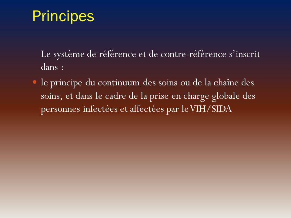 Principes Le système de référence et de contre-référence s'inscrit dans :