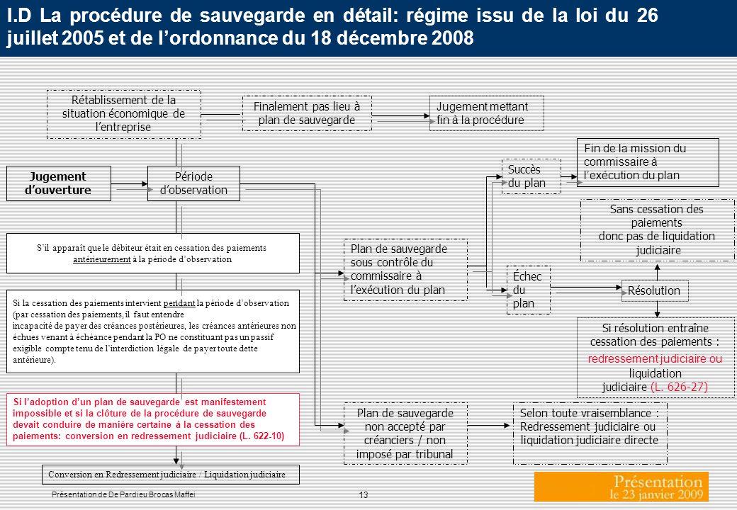 I.D La procédure de sauvegarde en détail: régime issu de la loi du 26 juillet 2005 et de l'ordonnance du 18 décembre 2008