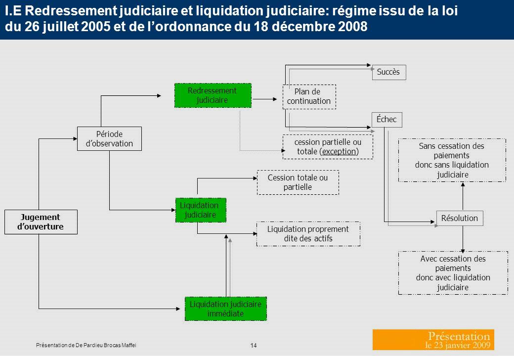 I.E Redressement judiciaire et liquidation judiciaire: régime issu de la loi du 26 juillet 2005 et de l'ordonnance du 18 décembre 2008