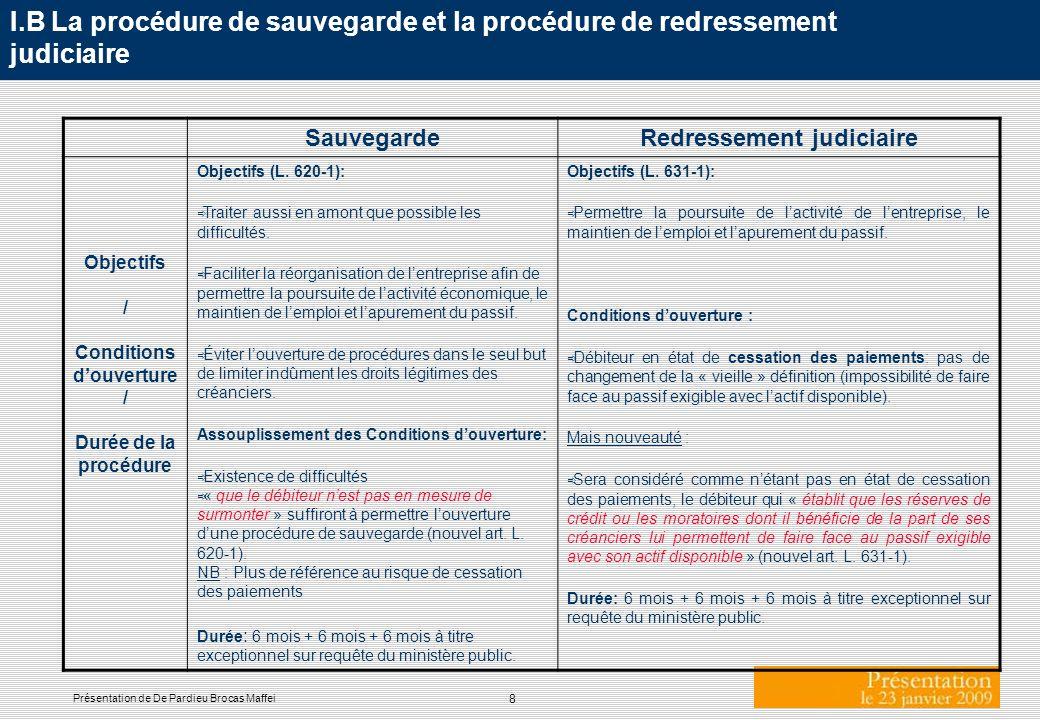 Redressement judiciaire Conditions d'ouverture /