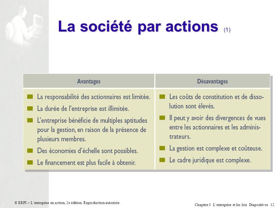 La société par actions (1)