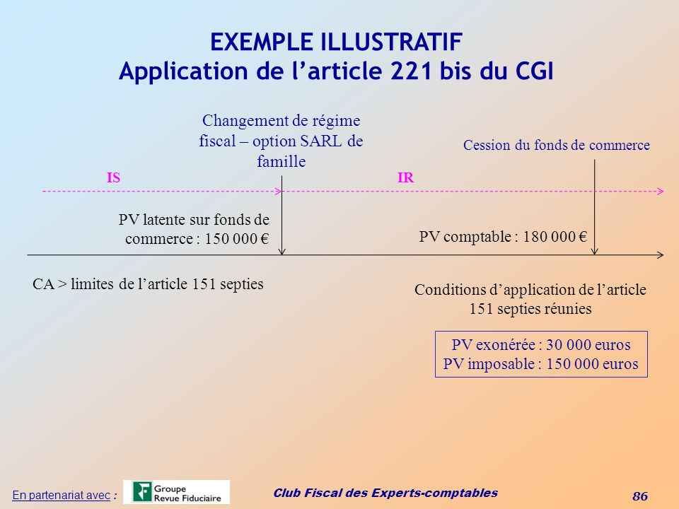Application de l'article 221 bis du CGI