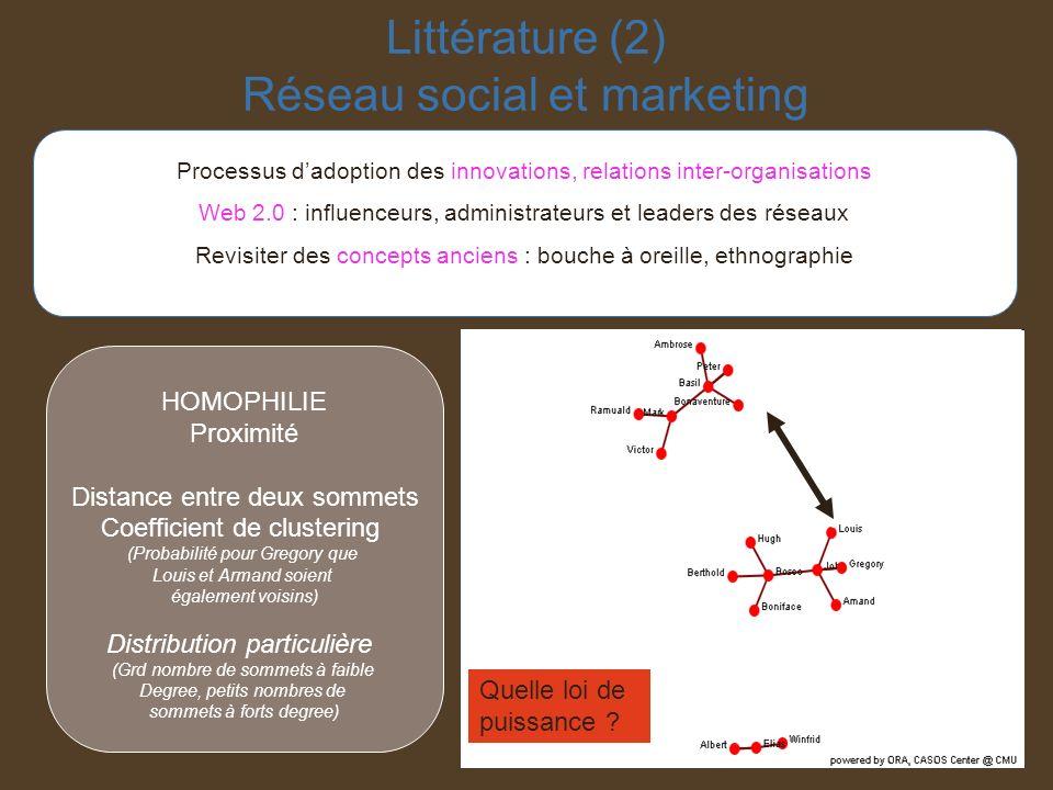 Littérature (2) Réseau social et marketing