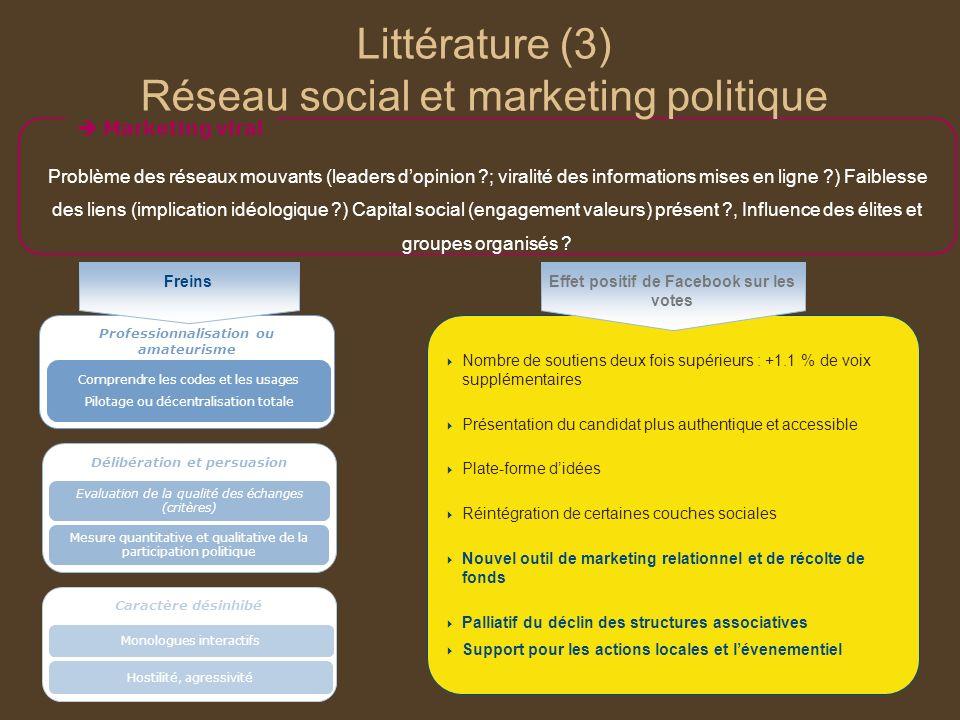 Littérature (3) Réseau social et marketing politique