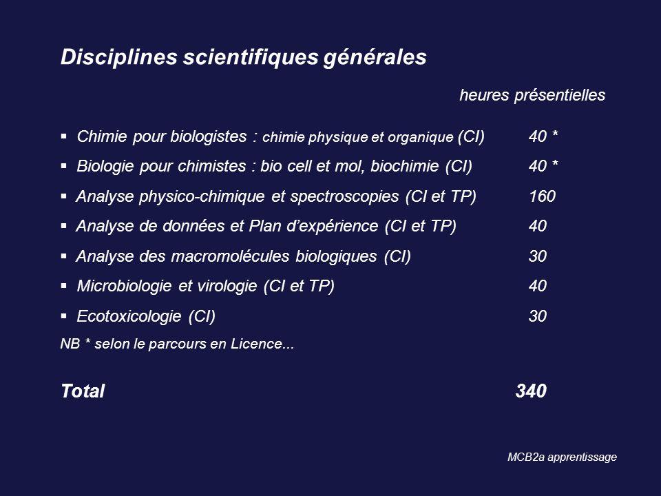 Disciplines scientifiques générales