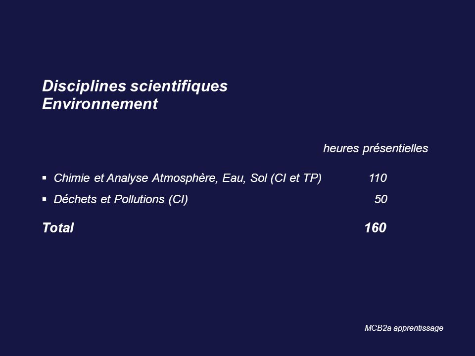 Disciplines scientifiques Environnement