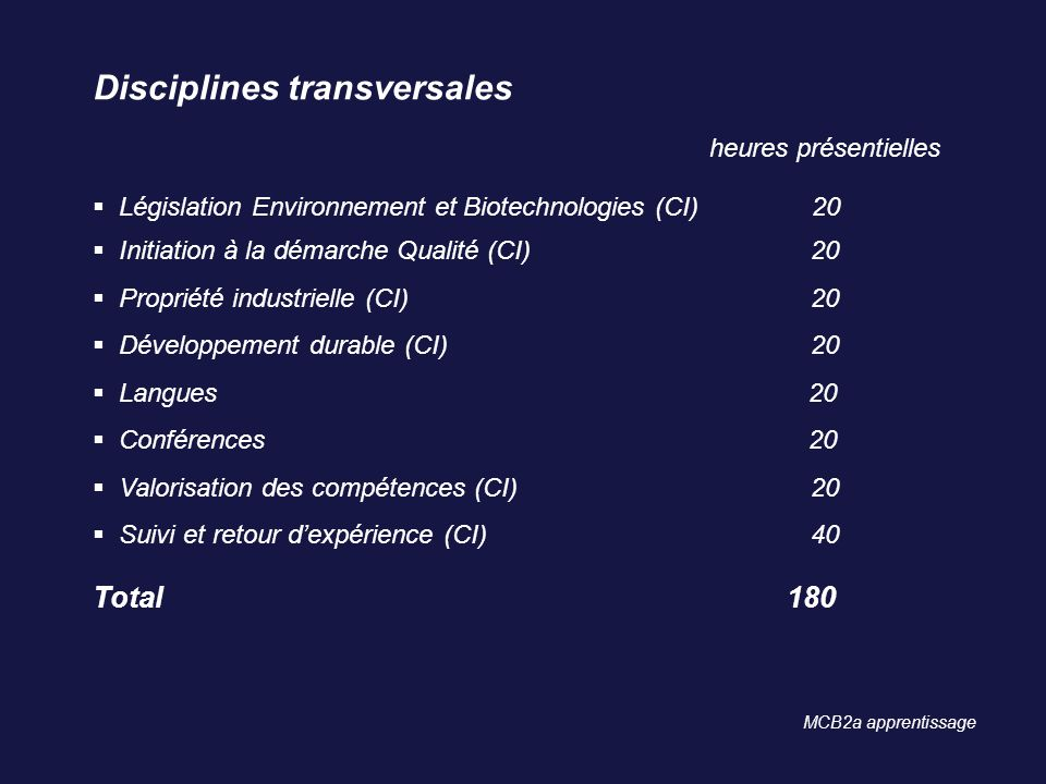 Disciplines transversales