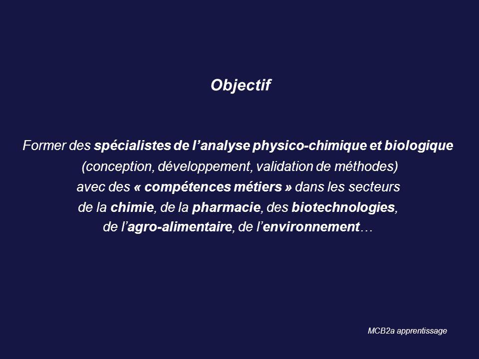 Objectif Former des spécialistes de l'analyse physico-chimique et biologique. (conception, développement, validation de méthodes)