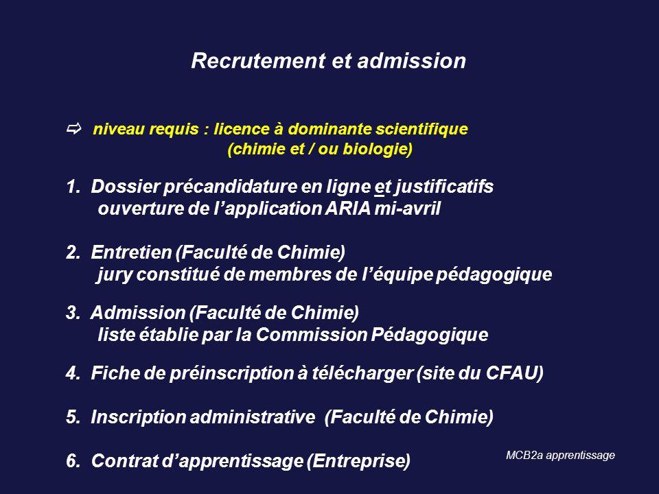 Recrutement et admission