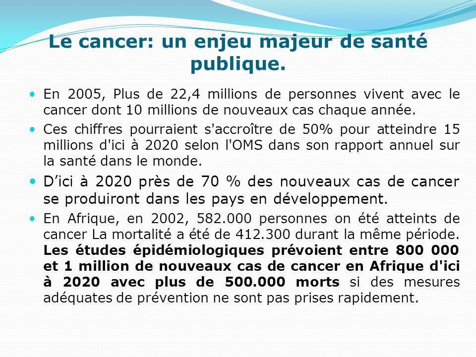 Le cancer: un enjeu majeur de santé publique.