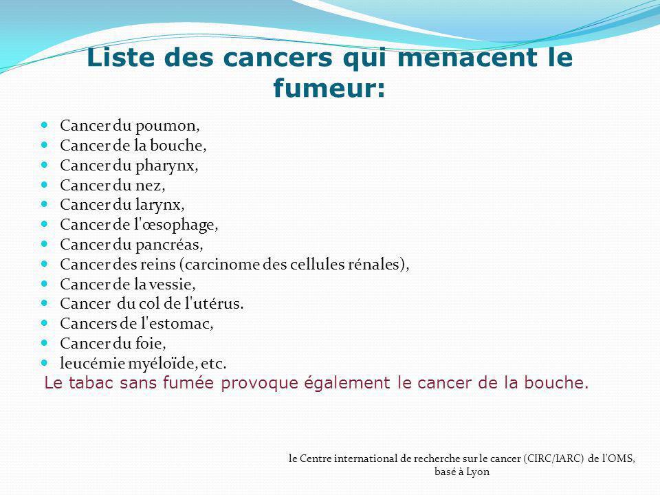Liste des cancers qui menacent le fumeur: