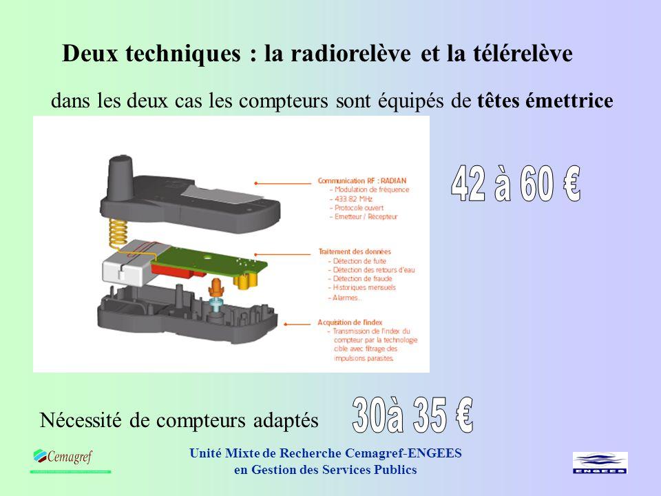 Deux techniques : la radiorelève et la télérelève