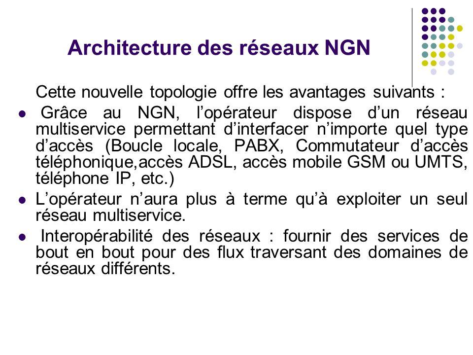 Architecture des réseaux NGN