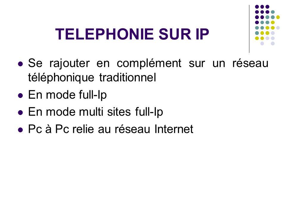TELEPHONIE SUR IP Se rajouter en complément sur un réseau téléphonique traditionnel. En mode full-Ip.