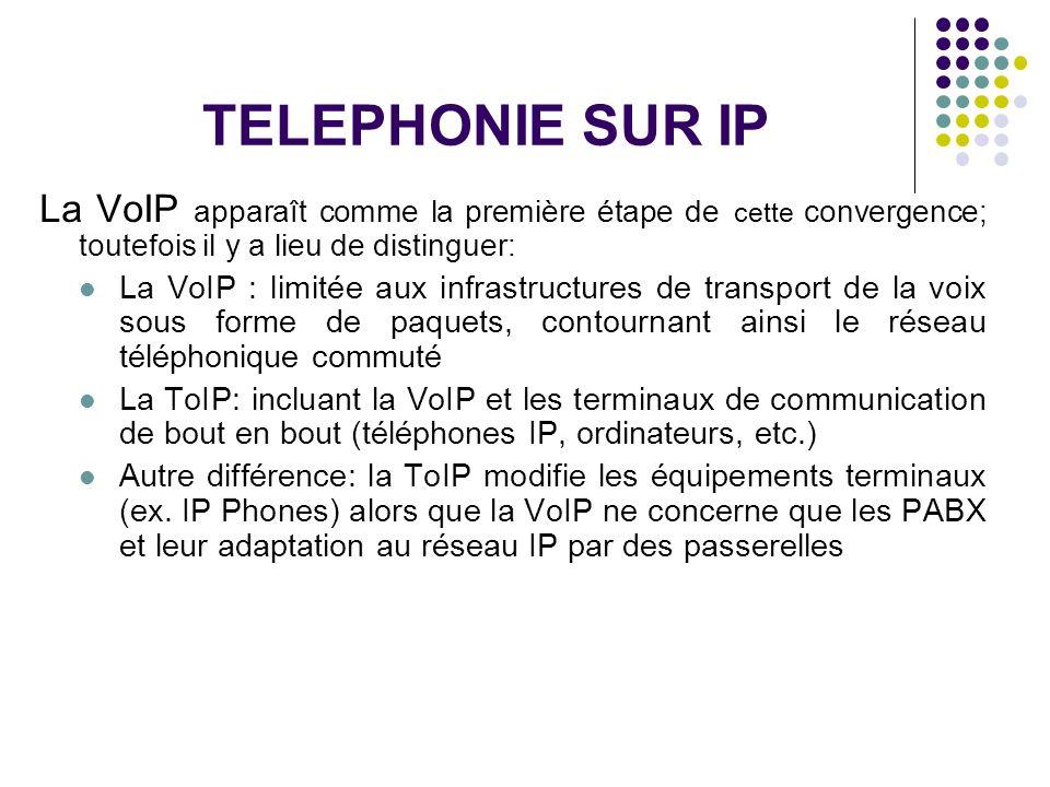 TELEPHONIE SUR IP La VoIP apparaît comme la première étape de cette convergence; toutefois il y a lieu de distinguer: