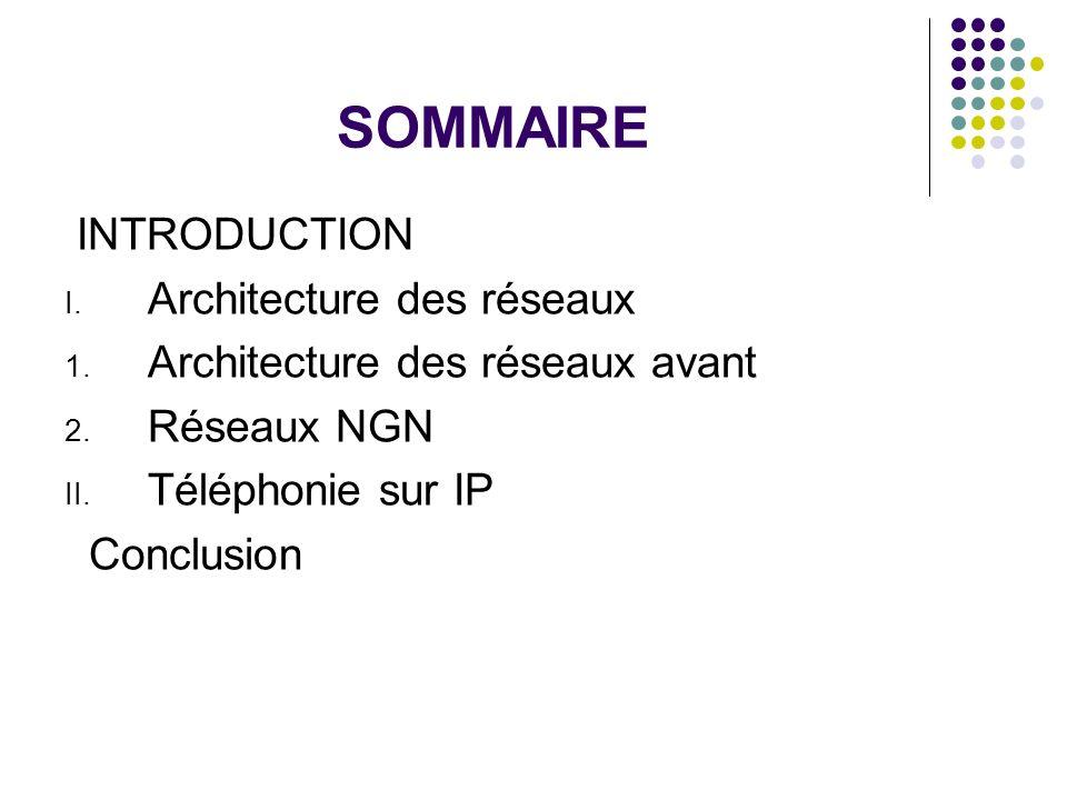 SOMMAIRE INTRODUCTION Architecture des réseaux