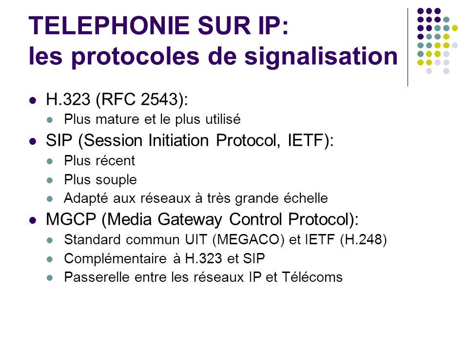 TELEPHONIE SUR IP: les protocoles de signalisation