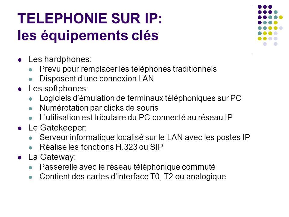 TELEPHONIE SUR IP: les équipements clés