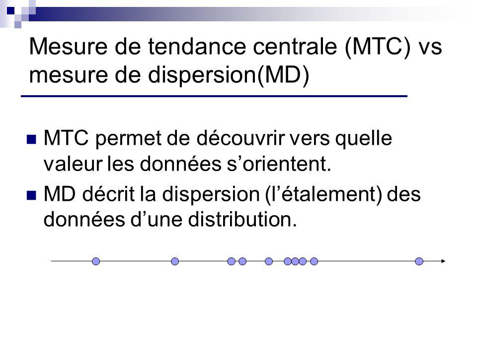 Mesure de tendance centrale (MTC) vs mesure de dispersion(MD)