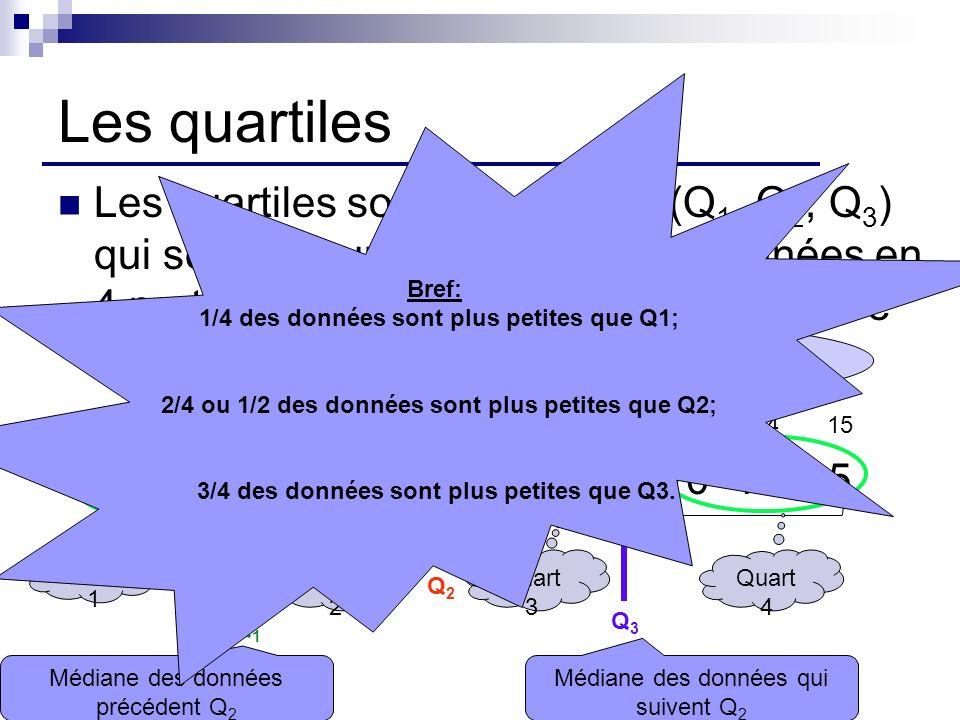 Les quartiles Bref: 1/4 des données sont plus petites que Q1; 2/4 ou 1/2 des données sont plus petites que Q2;