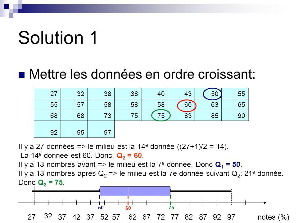 Solution 1 Mettre les données en ordre croissant: