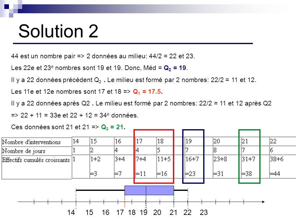 Solution 2 44 est un nombre pair => 2 données au milieu: 44/2 = 22 et 23. Les 22e et 23e nombres sont 19 et 19. Donc, Méd = Q2 = 19.