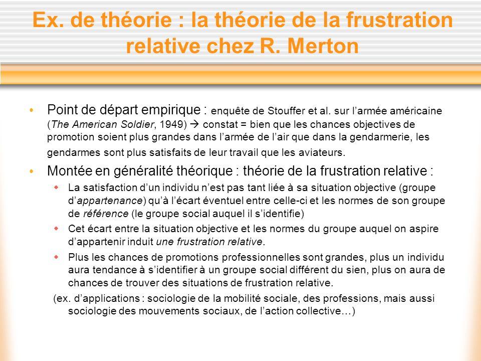 Ex. de théorie : la théorie de la frustration relative chez R. Merton