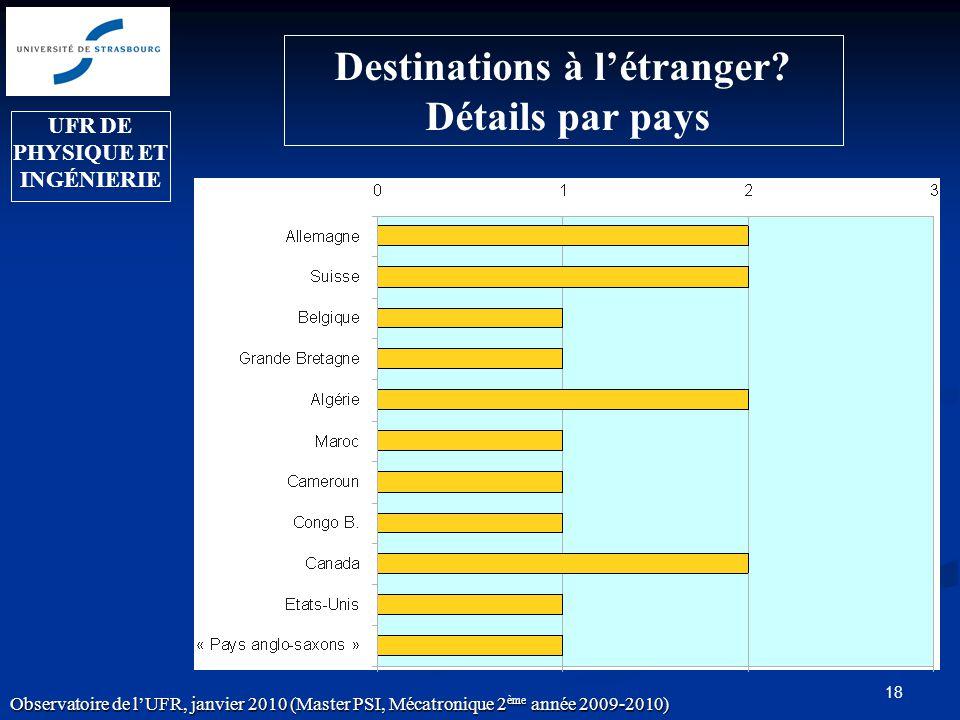 Destinations à l'étranger UFR DE PHYSIQUE ET INGÉNIERIE