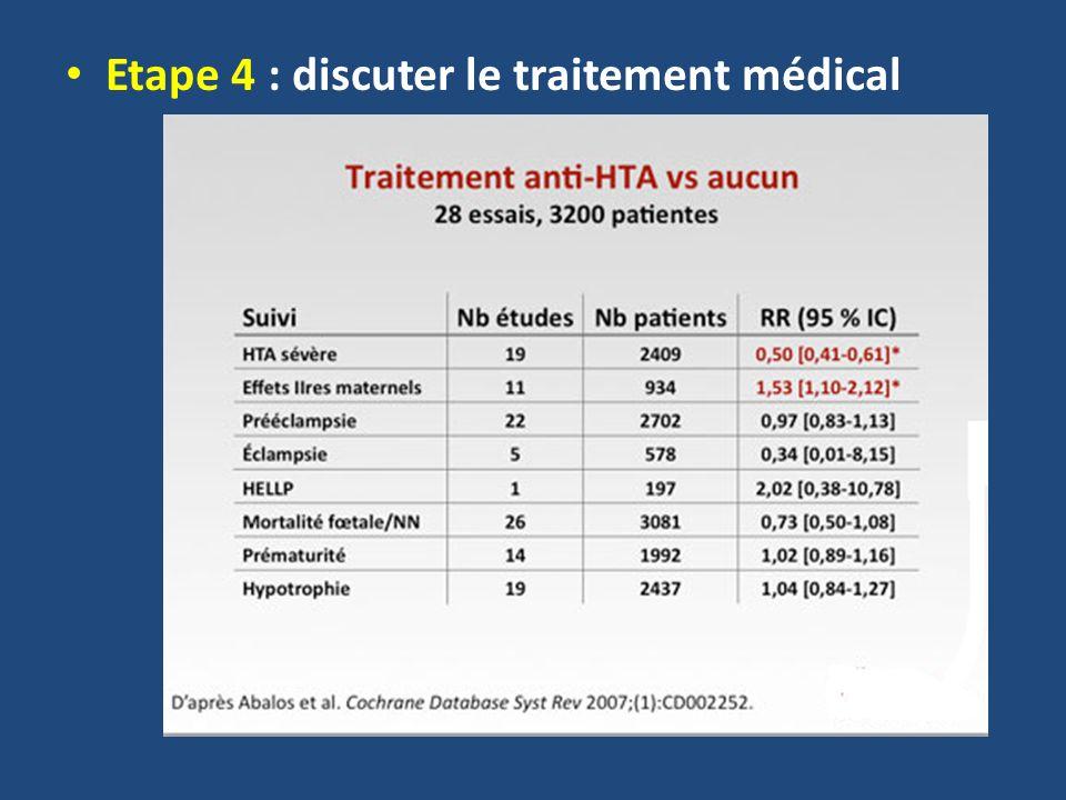 Etape 4 : discuter le traitement médical