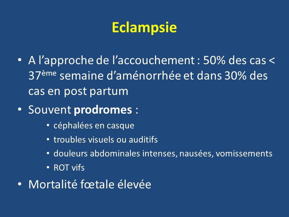 Eclampsie A l'approche de l'accouchement : 50% des cas < 37ème semaine d'aménorrhée et dans 30% des cas en post partum.