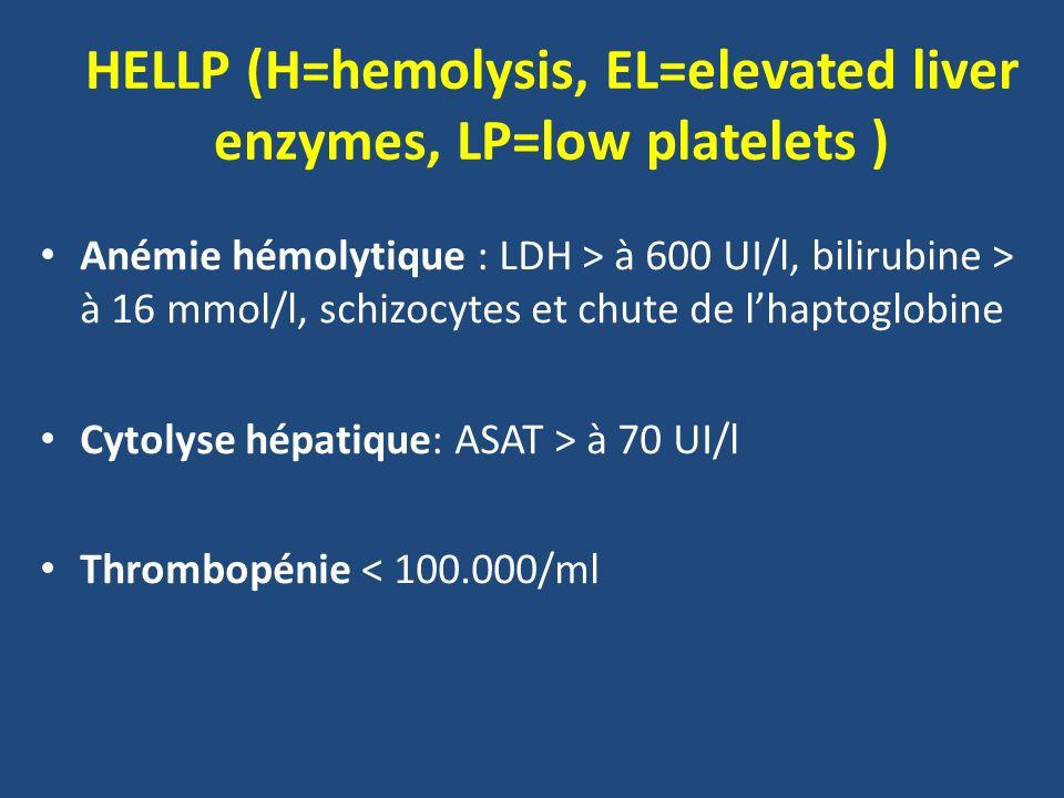 HELLP (H=hemolysis, EL=elevated liver enzymes, LP=low platelets )
