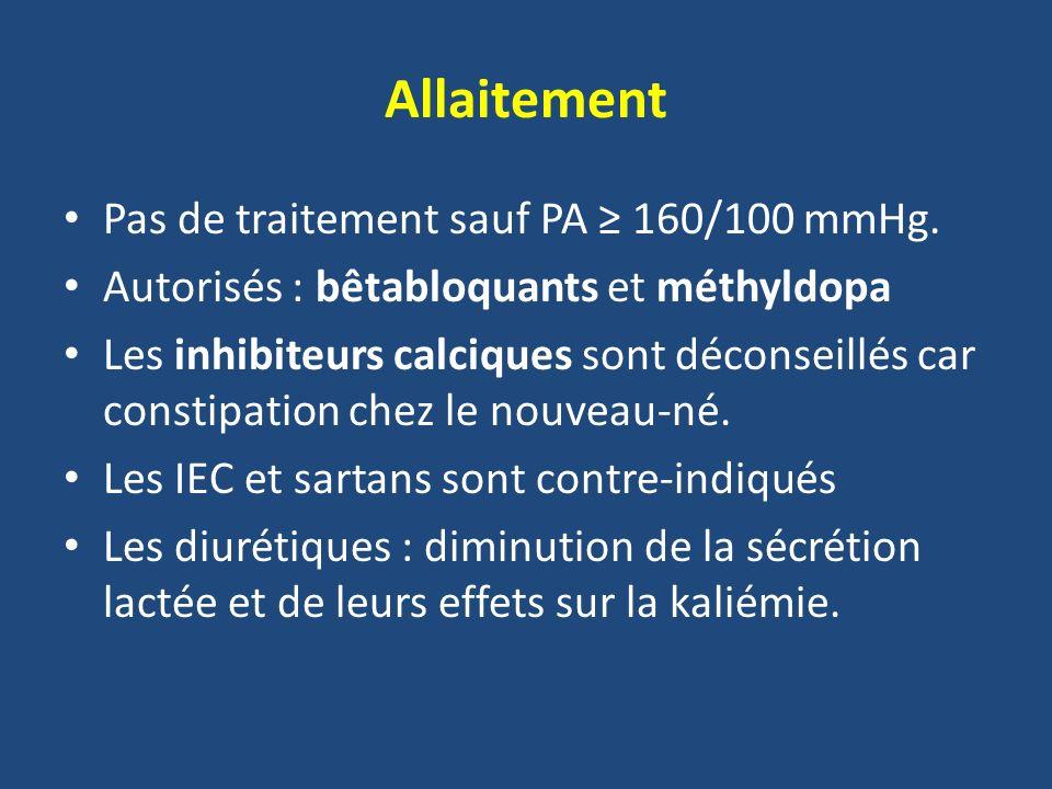 Allaitement Pas de traitement sauf PA ≥ 160/100 mmHg.