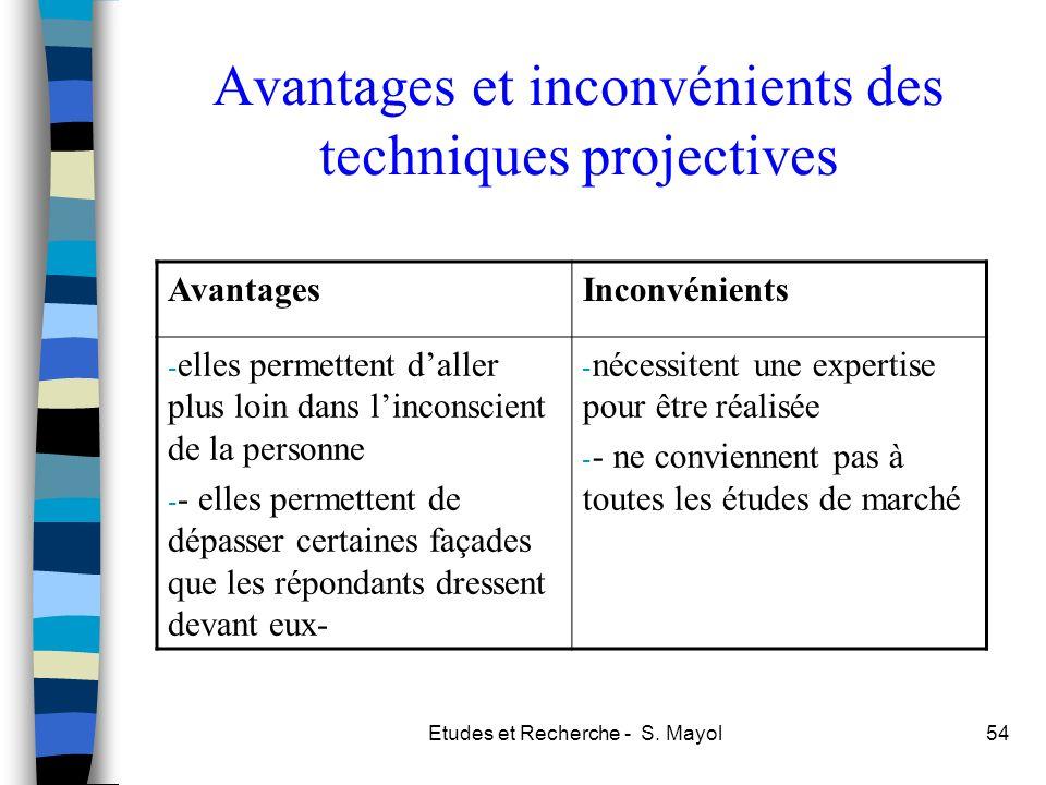 Avantages et inconvénients des techniques projectives