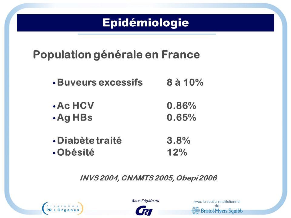 Population générale en France