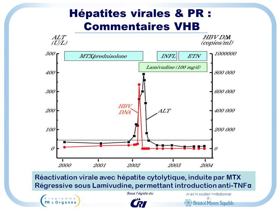 Hépatites virales & PR : Commentaires VHB