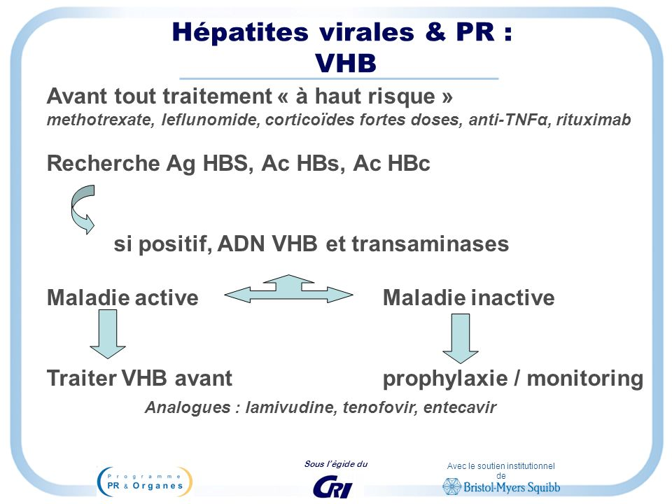 Hépatites virales & PR : VHB