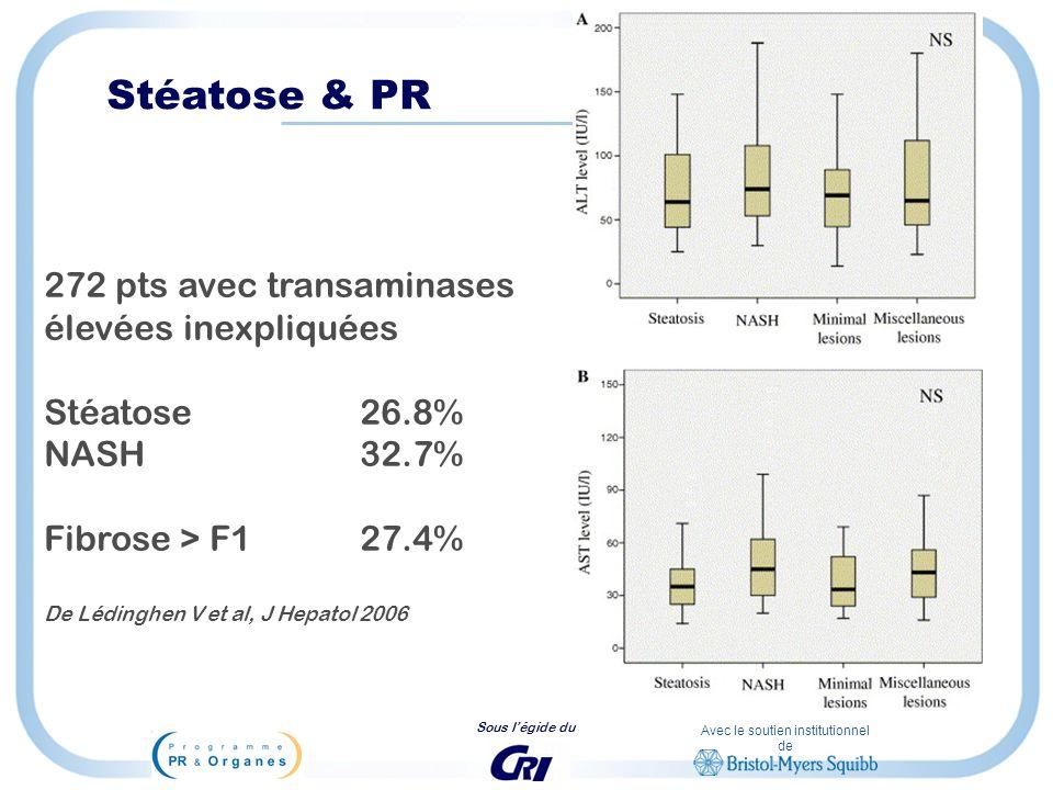 Stéatose & PR 272 pts avec transaminases élevées inexpliquées
