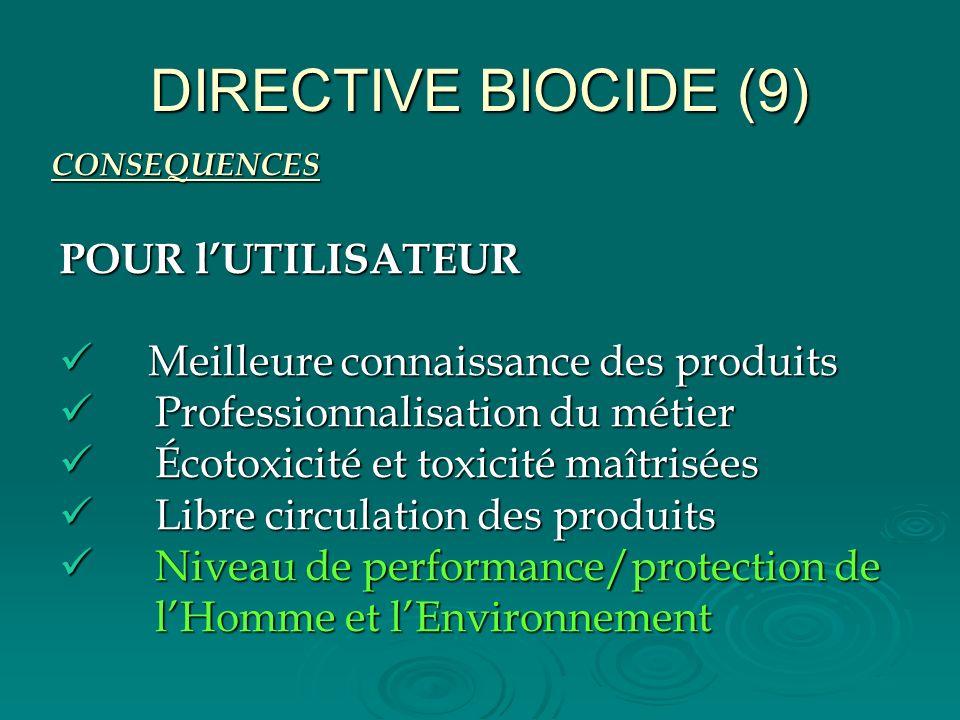 DIRECTIVE BIOCIDE (9) POUR l'UTILISATEUR