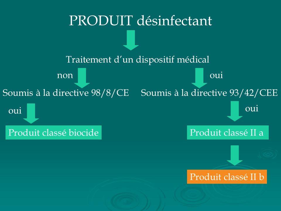 PRODUIT désinfectant Traitement d'un dispositif médical non oui