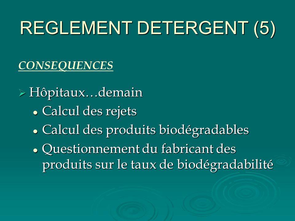 REGLEMENT DETERGENT (5)