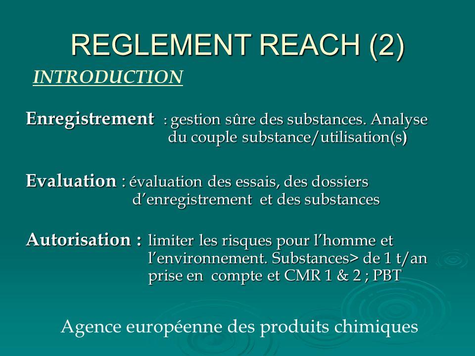 Agence européenne des produits chimiques