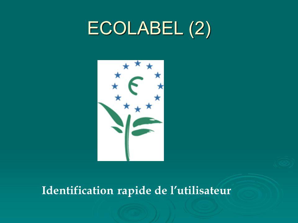 ECOLABEL (2) Identification rapide de l'utilisateur