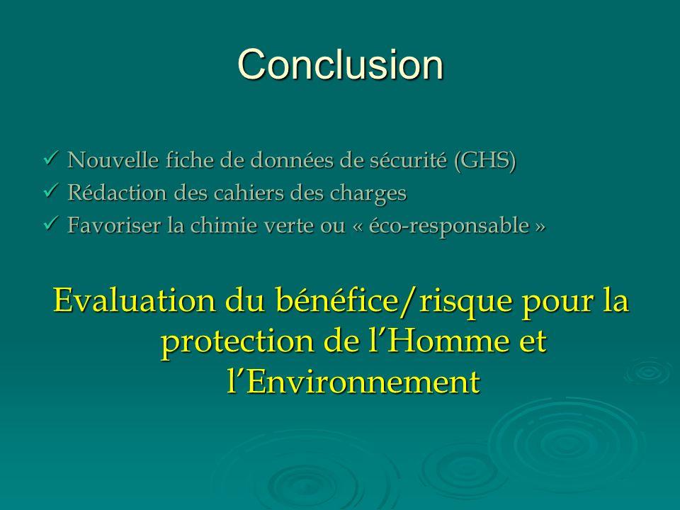 Conclusion Nouvelle fiche de données de sécurité (GHS) Rédaction des cahiers des charges. Favoriser la chimie verte ou « éco-responsable »